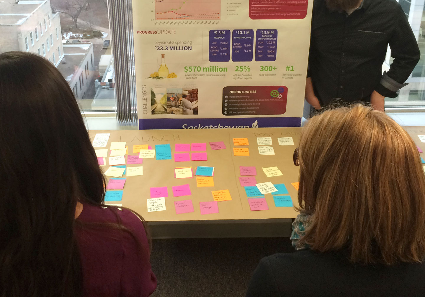 workshop layout of colored sticky notes - design thinking